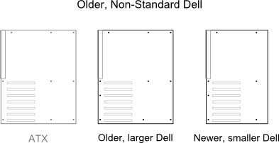 Illustration of Dell proprietary relative to other standards